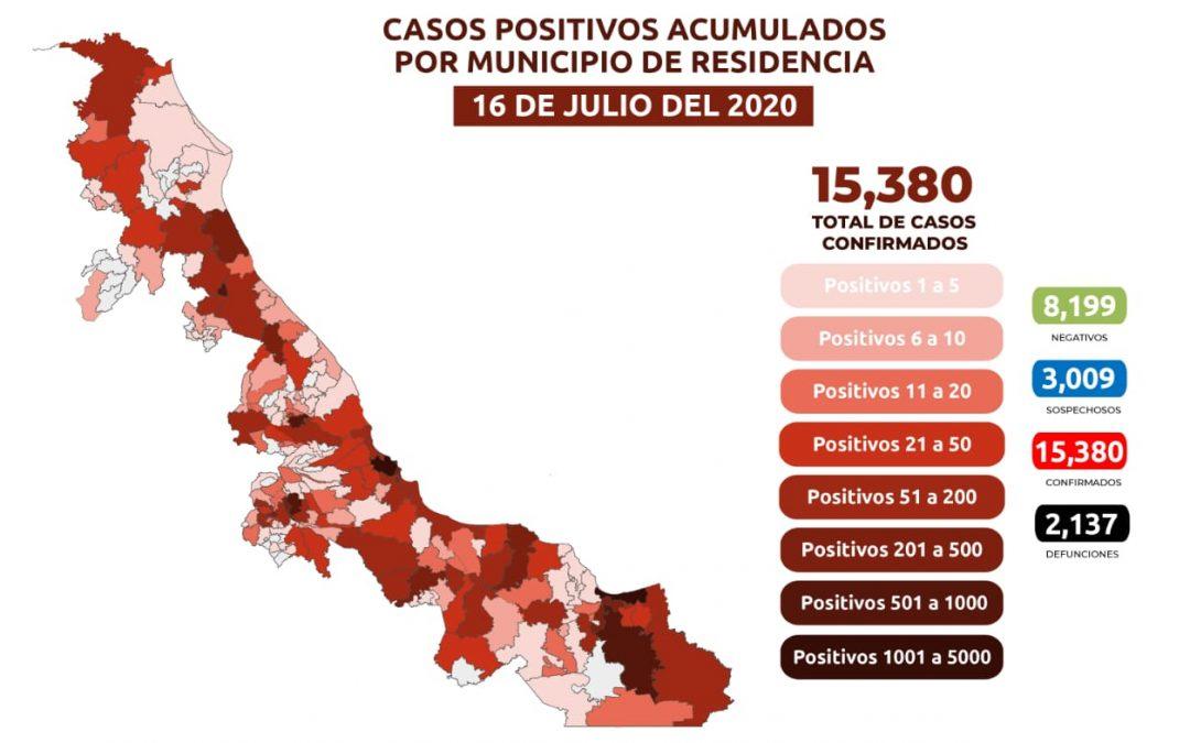 Estrategia Estatal contra el coronavirus 16/07/2020