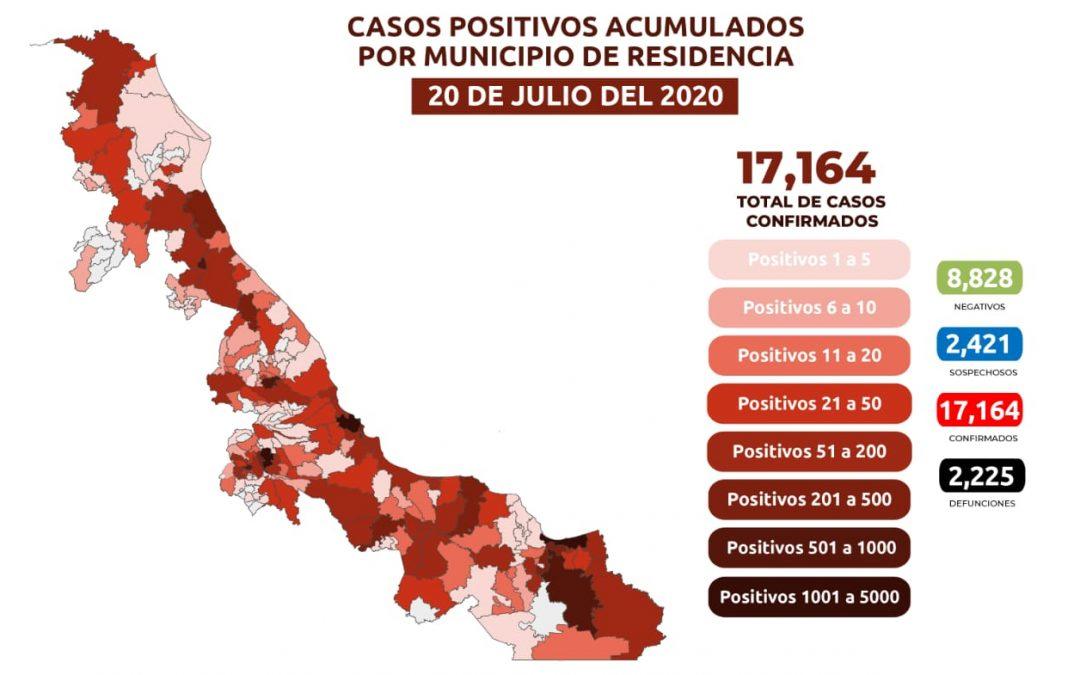 Veracruz se encuentra en riesgo máximo de COVID-19